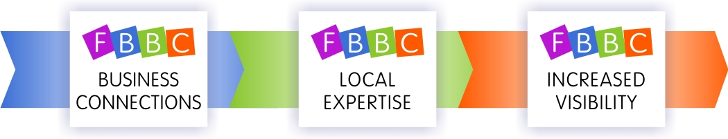 FBBC Business Networking
